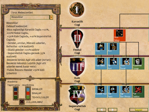 Age Of Empires II The Conquerors Türkçe Yama (1)